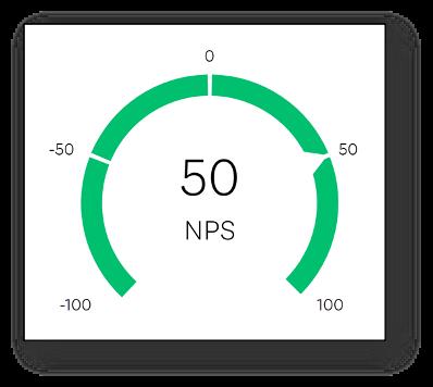 PrivX_NPS_50