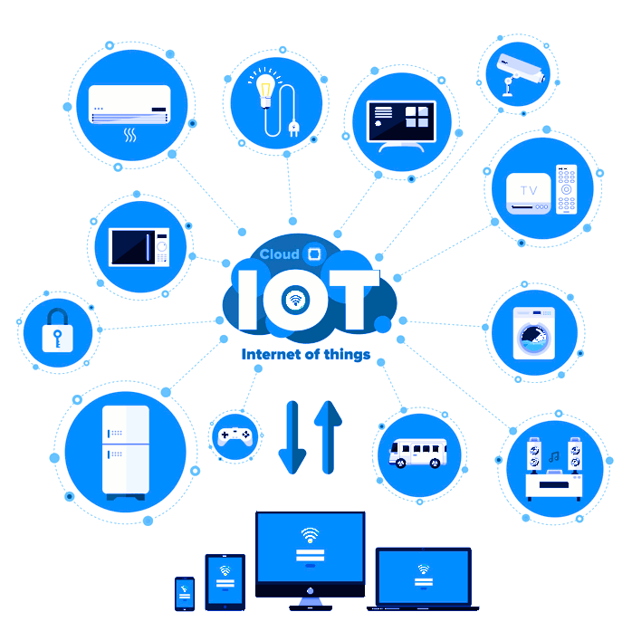 IoT Security - Securing the Internet of Things